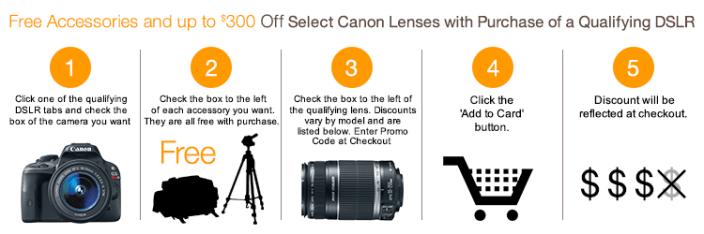 lenses-canon-promotion
