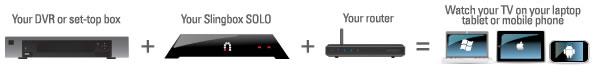 slingbox-solo-setup-deal-ebay