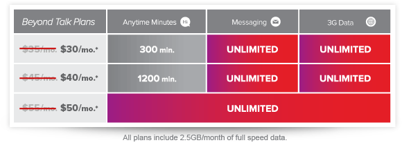virgin-mobile-rate_chart