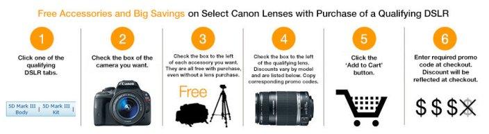 canon-t3-bundle-deal-amazon