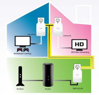 D-Link AV2 600 Gigabit PowerLine Starter Kit-sale-02