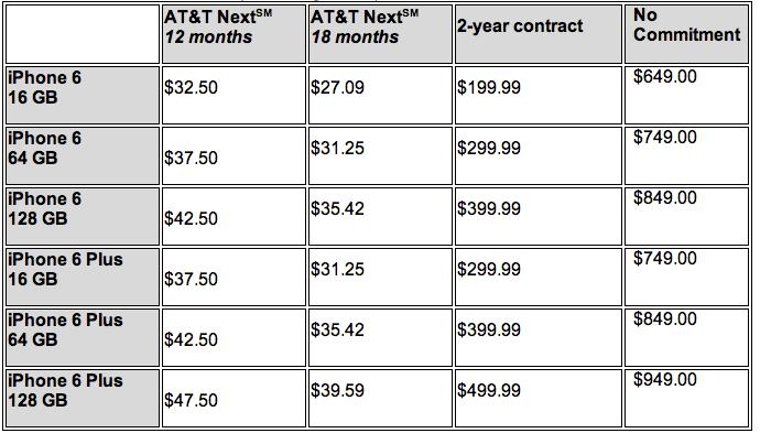 att-iphone-6-pricing