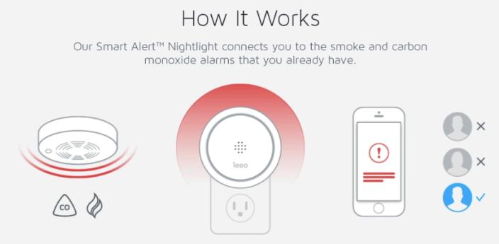 leeoo-smart-alert-nightlight-how-it-works