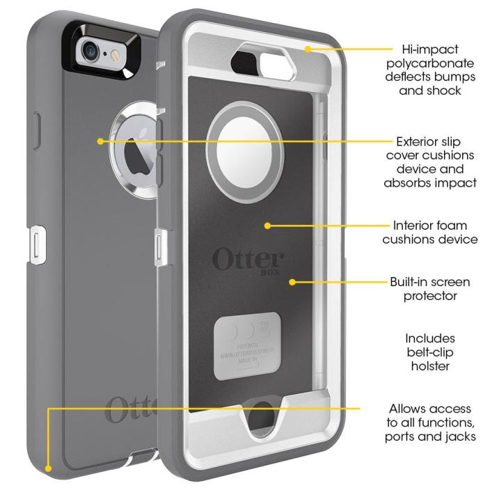 Otterbox Defender Series For Iphone 6 From 30 Prime Shipped Reg