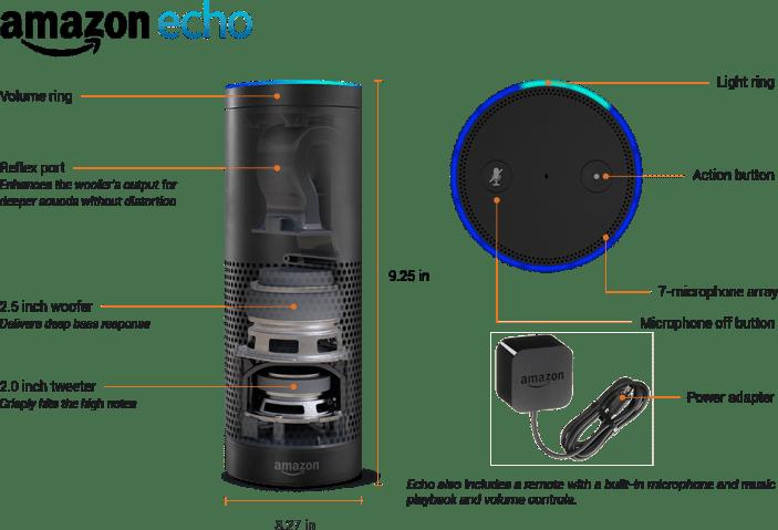 Amazon-Echo-speaker-invite-sale