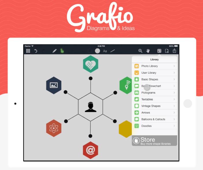 Grafio-iOS-sale