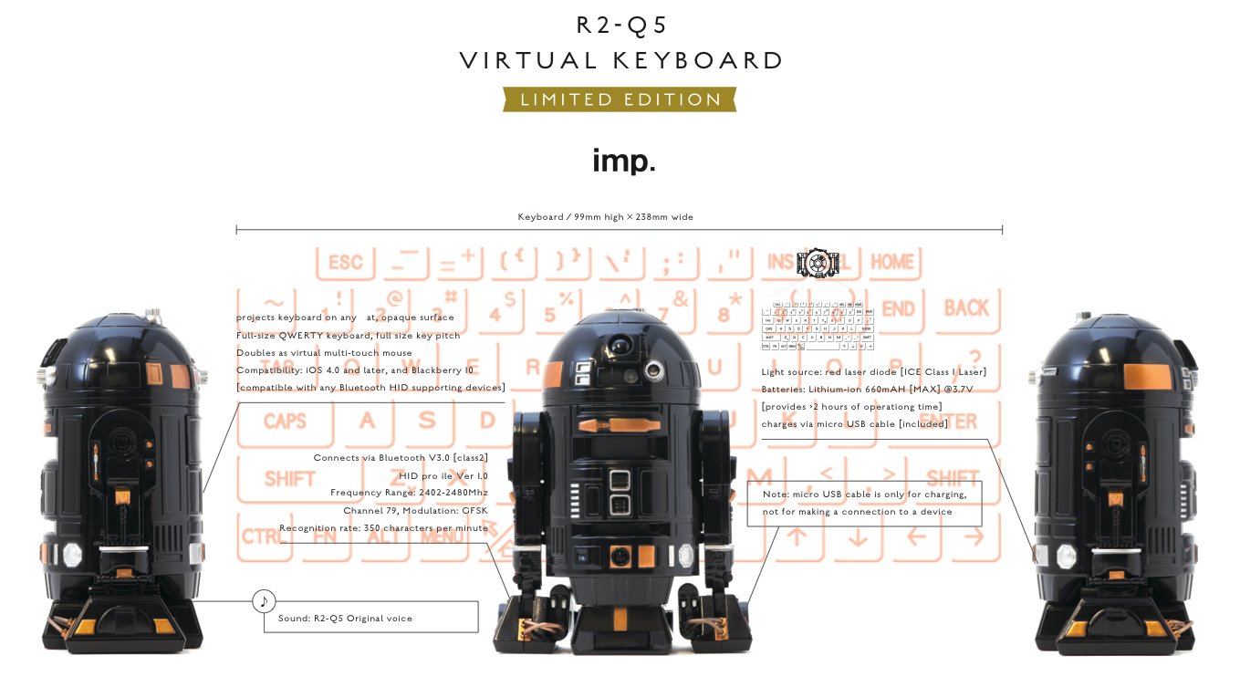 A New Hope Japanese Accessory Maker Announces Follow Up To The
