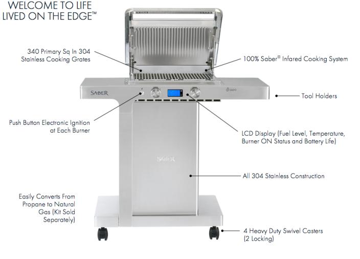 saber-edge-features