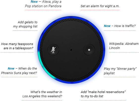 amazon-echo-what-is-it