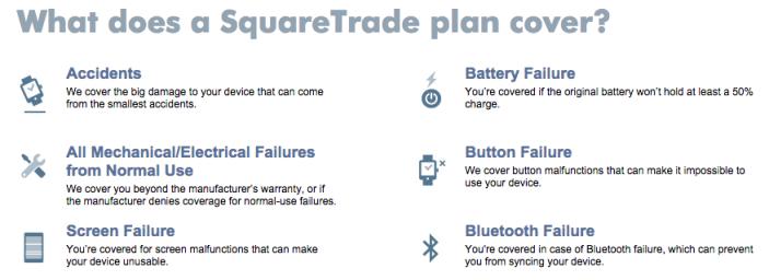 squaretrade-apple-watch-coverage