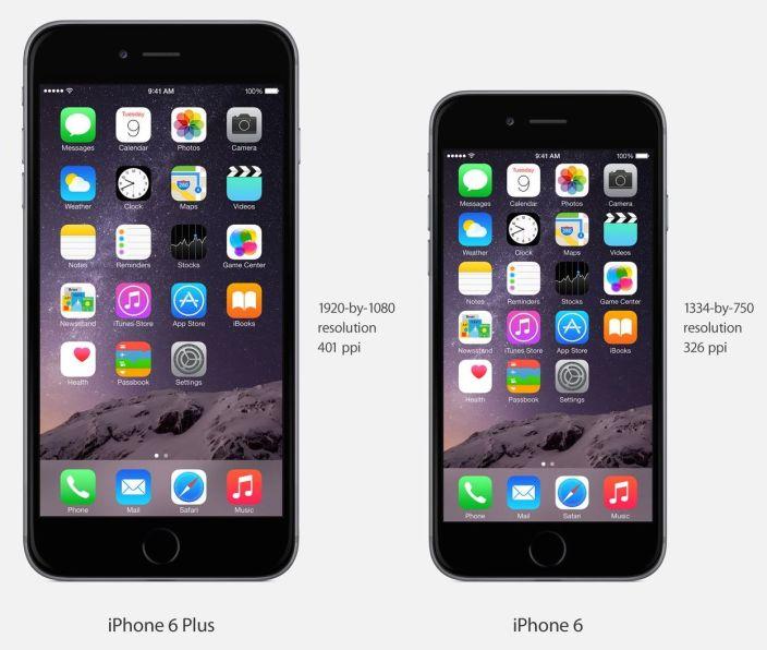 apple-iphone-6-plus-size