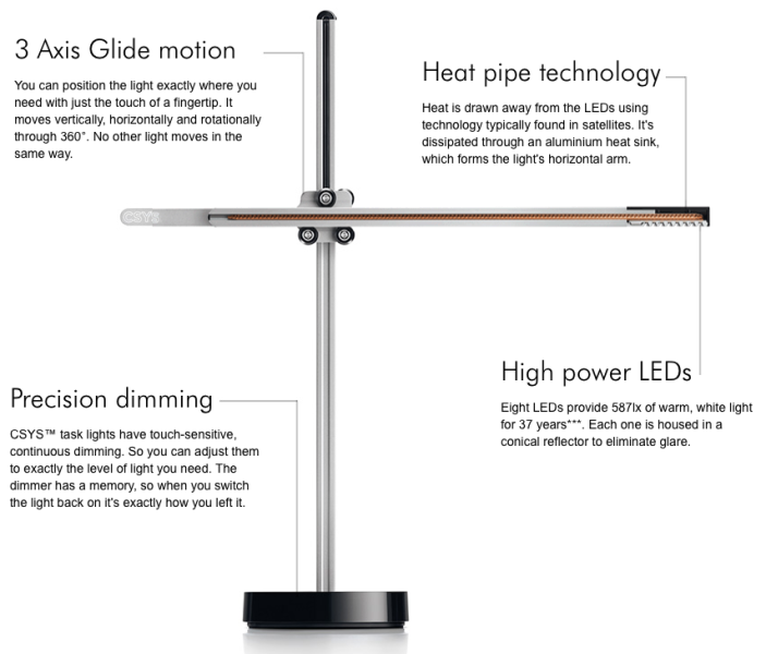 dyson-led-lighting