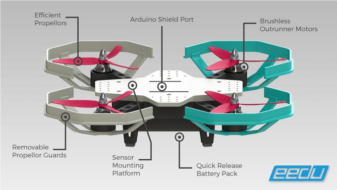 eedu-drone-specs