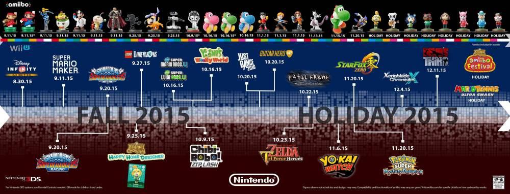 Amiibo-Nintendo-01