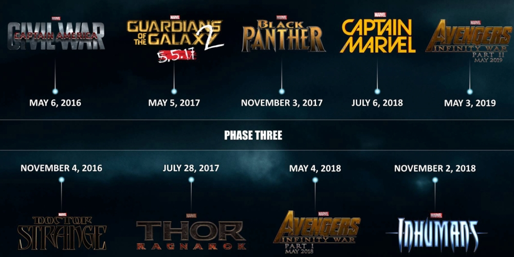 marvel universe phase 3 schedule