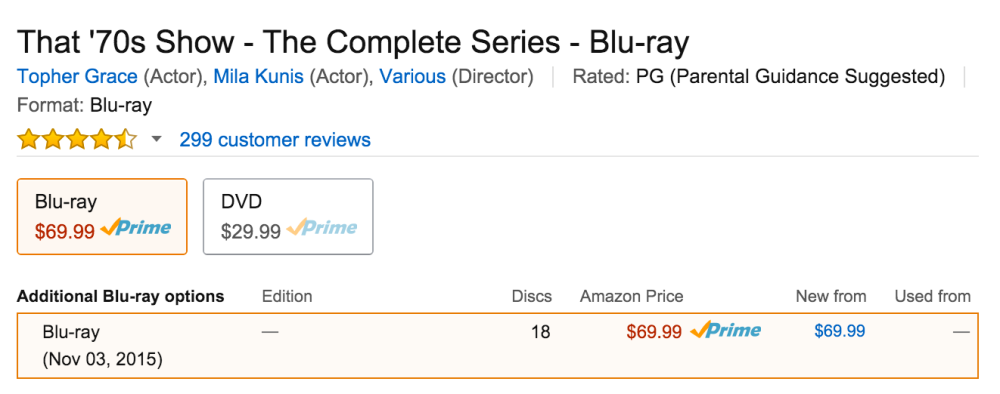 that-70s-show-amazon-deal