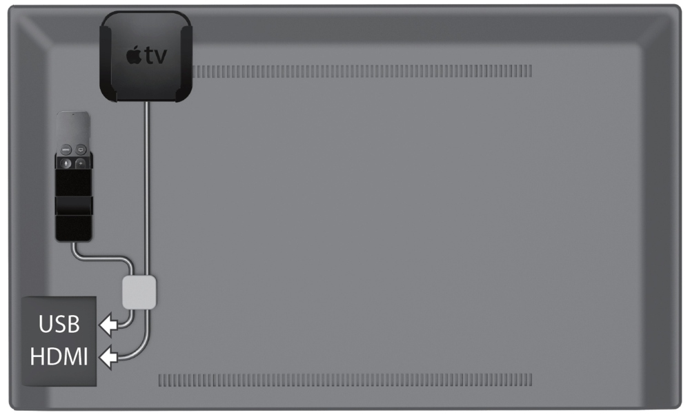 Apple-TV-Mounting-Diagram