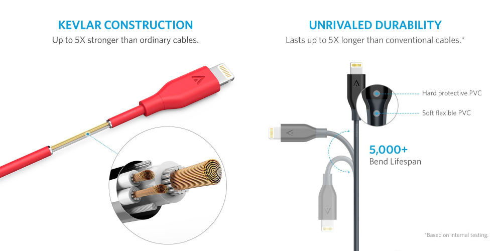 anker powerline cable