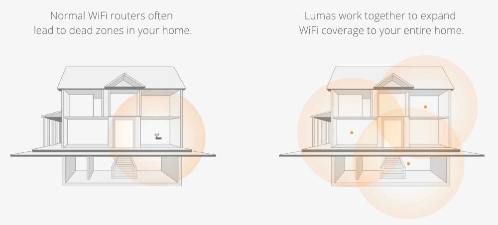 luma-features