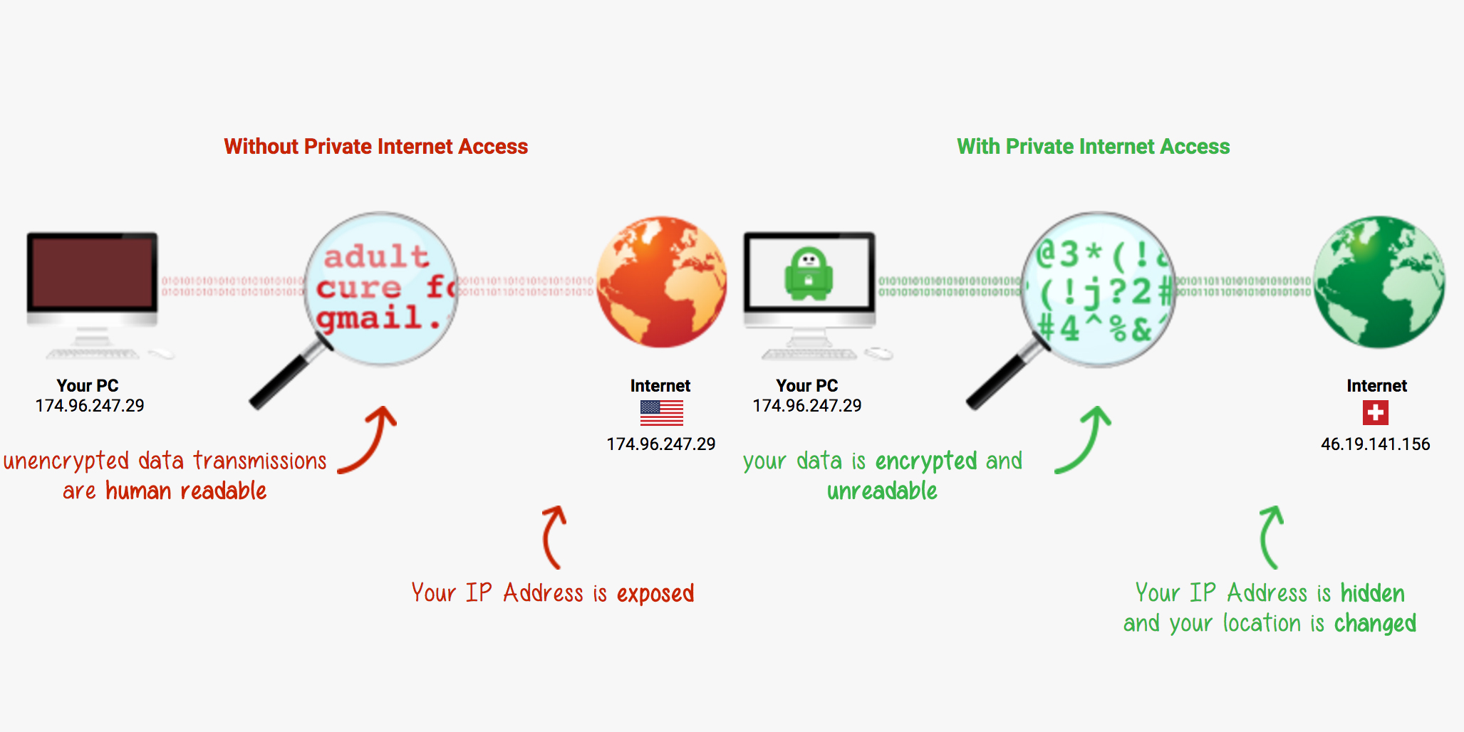 Having a trustworthy VPN on your side is important, grab a two-year subscription for $47