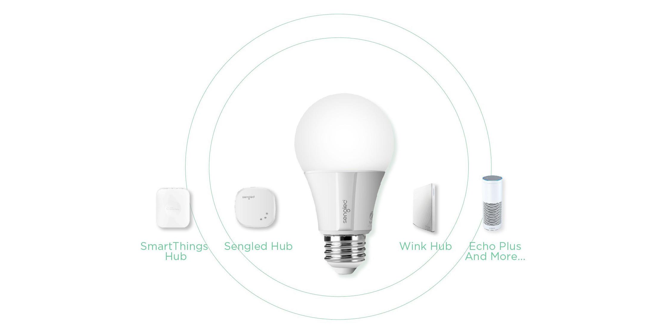 Green Deals: Sengled A19 LED Smart Light Bulbs $7, more