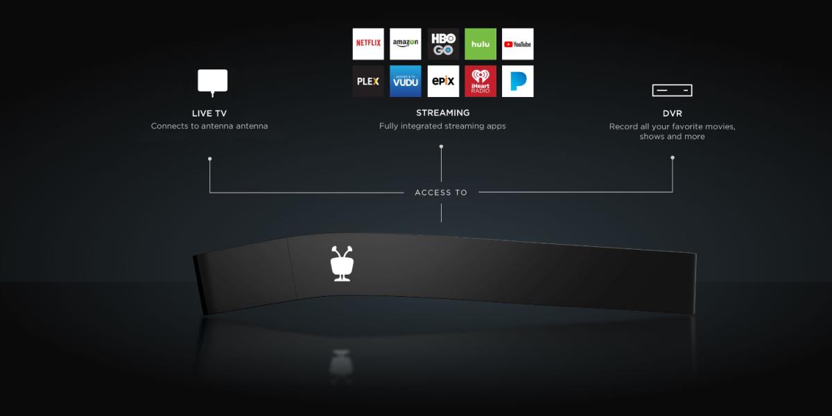 TiVo Bolt OTA for Antenna