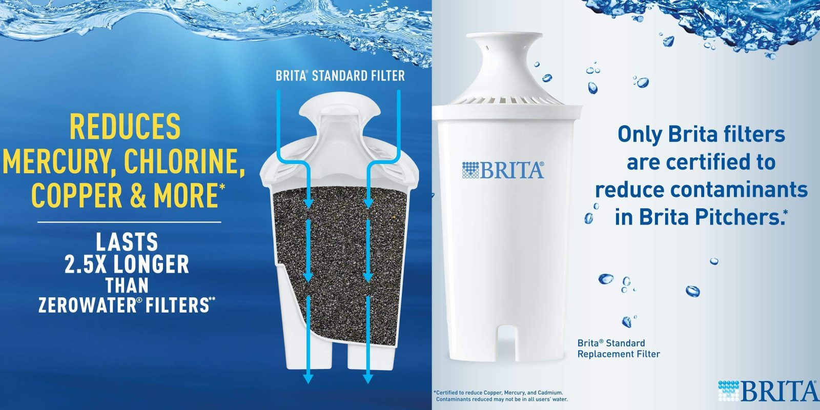 Get some fresh new filters for your Brita pitcher today: 6