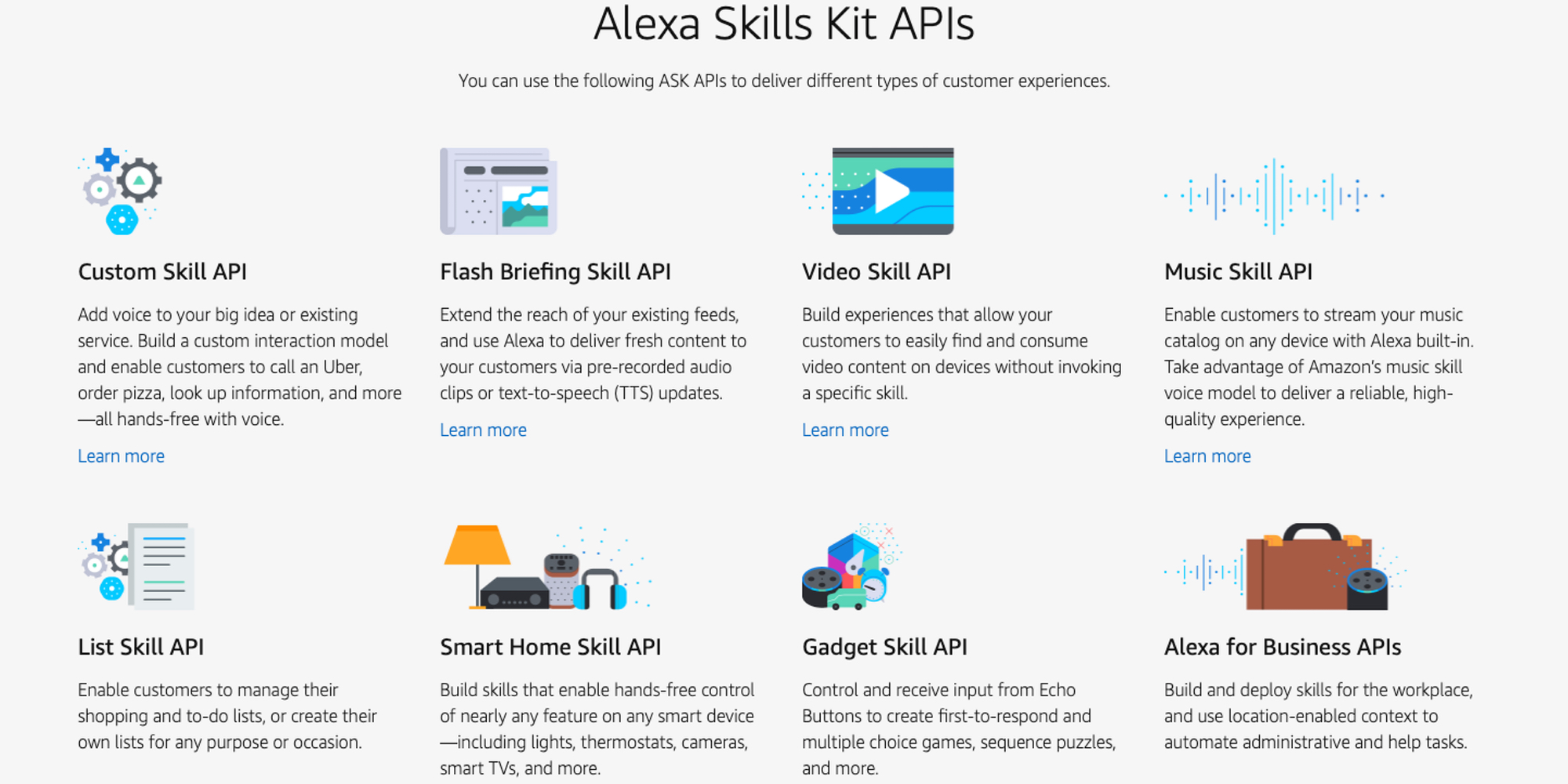 Alexa skills kit APIs