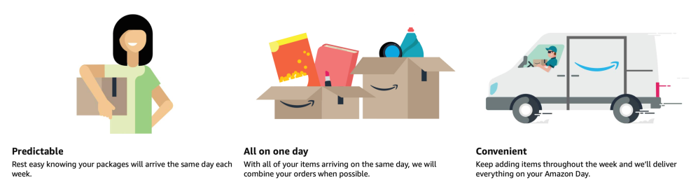 Various Amazon Day perks explained