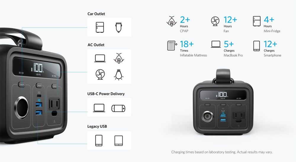 Anker Powerhouse 200 features