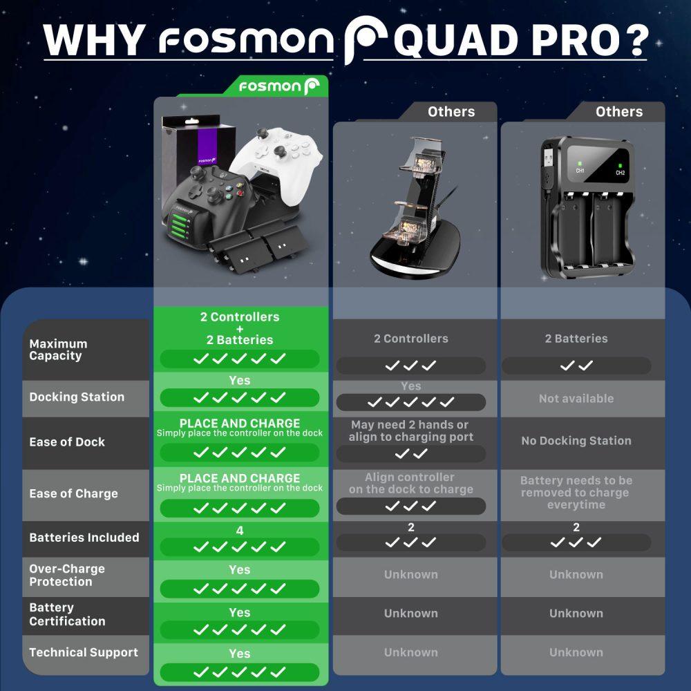 Fosmon Quad Pro Controller Charging Station