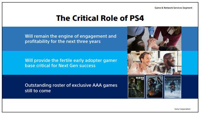 Next Generation PlayStation backwards compatibility