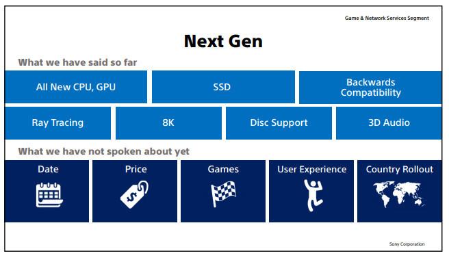 Next Generation PlayStation schedule