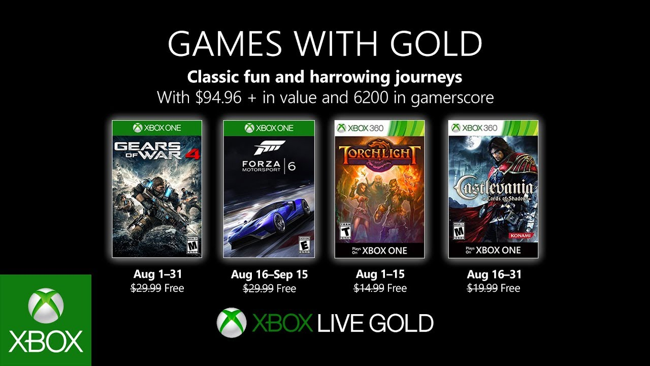 Free Games with Gold for August 2019
