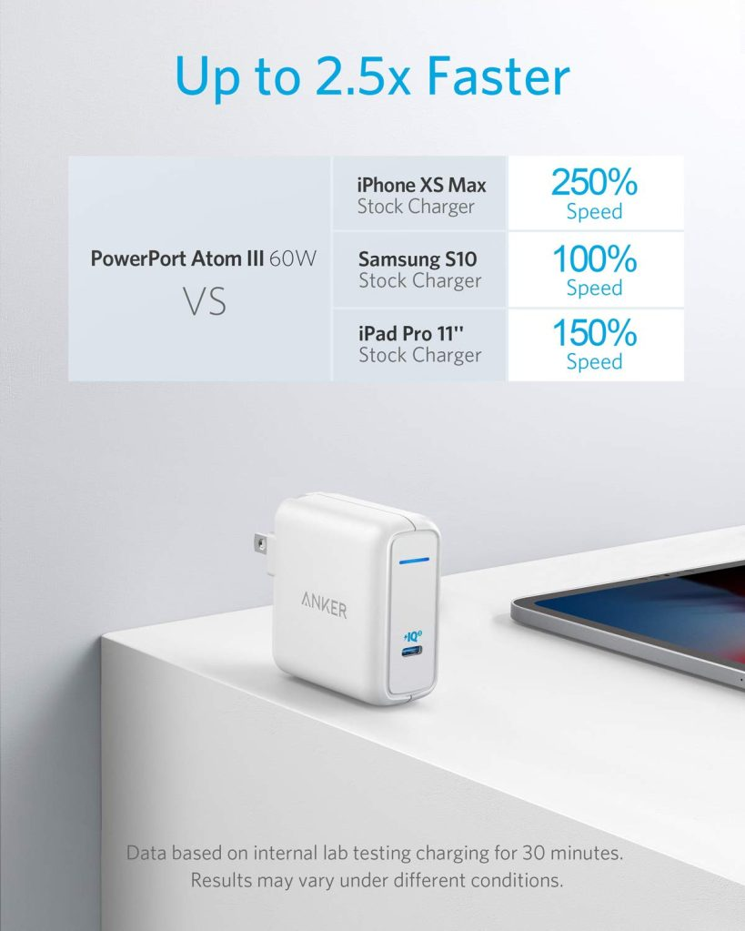 Anker new Atom wall charger
