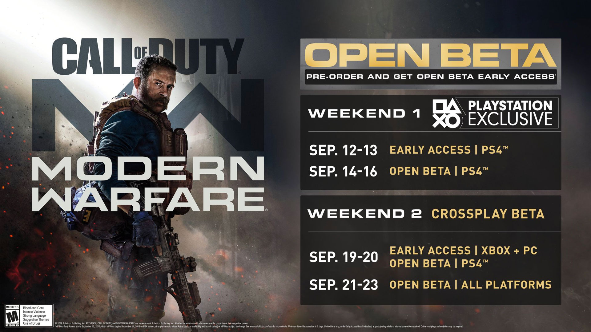 call of duty modern warfare open beta