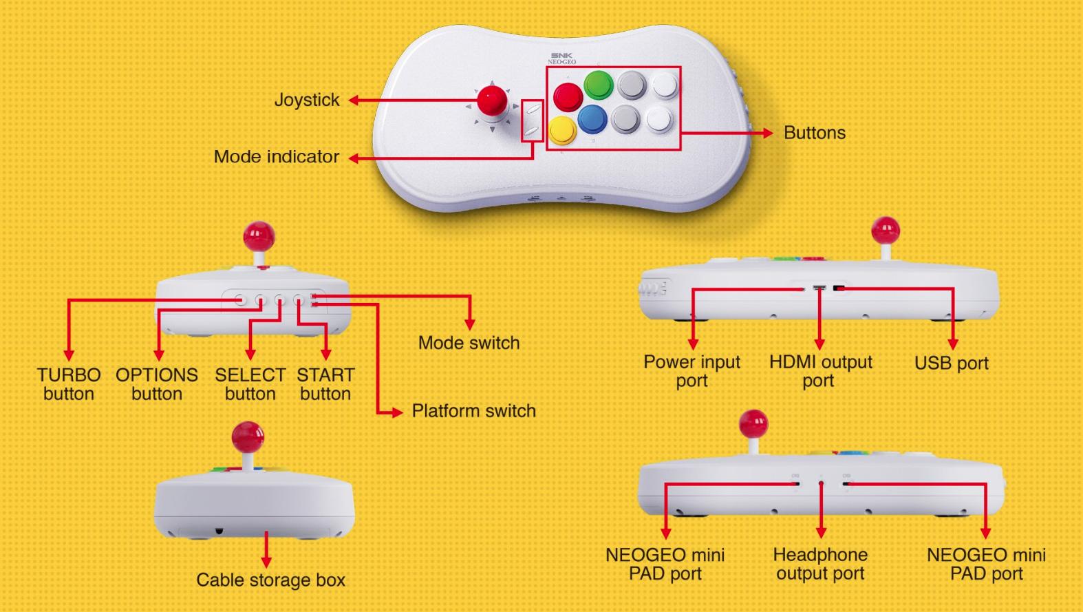 NEOGEO Arcade Stick Pro Layout