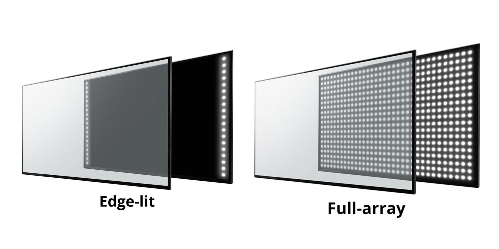 Edge Lit vs Full Array