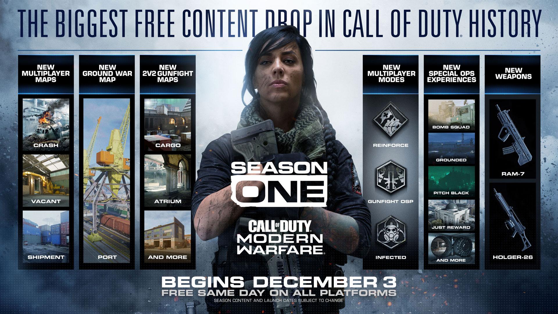 Call of Duty Modern Warfare Season 1