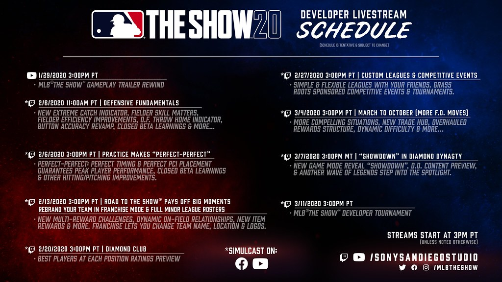 The Show 20 gameplay and schedule