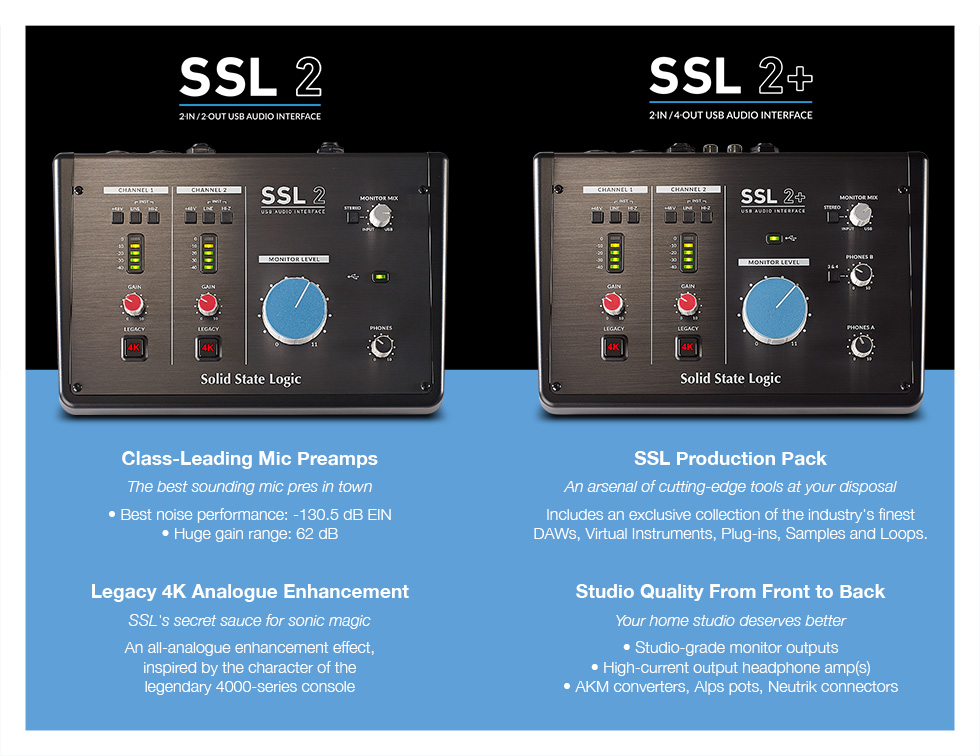 SSL audio interfaces: SSL 2 and SSL 2+