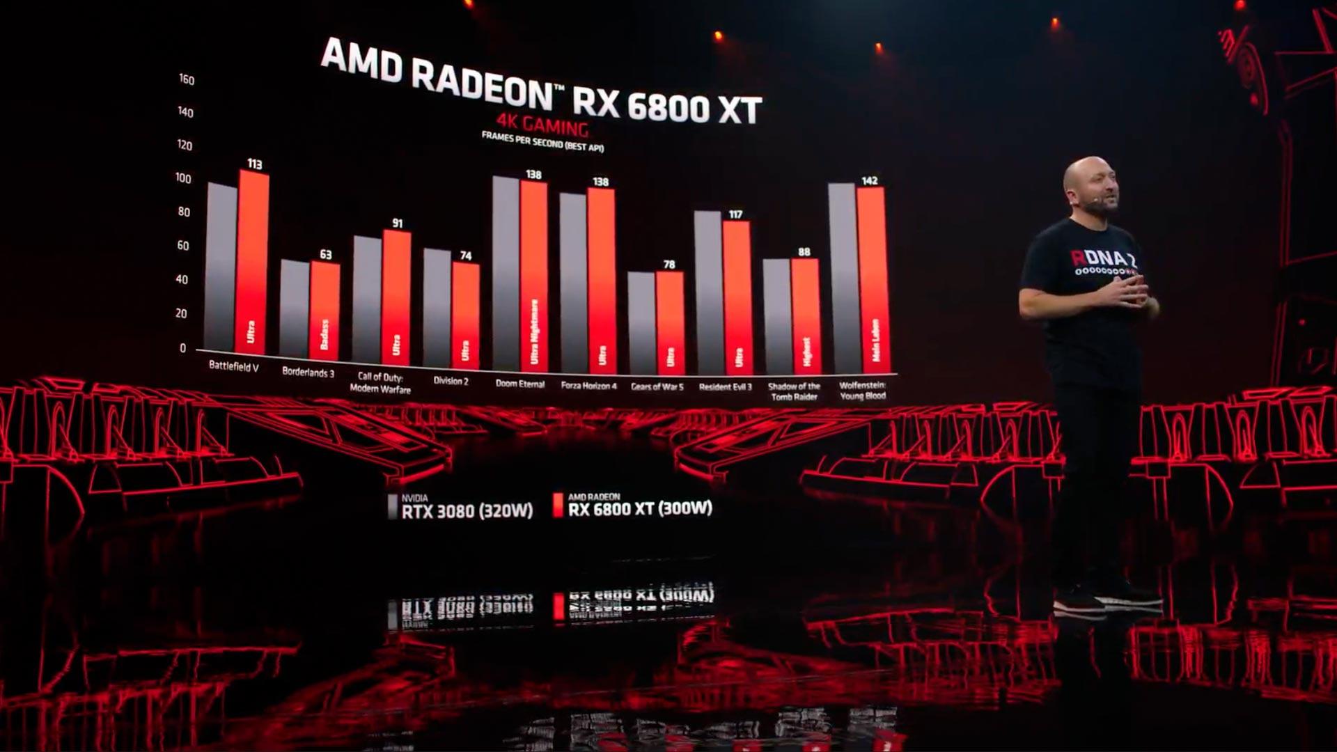 amd rdna 2 radeon rx 6800xt